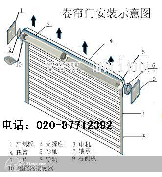 图片标题:卷闸门安装示意图